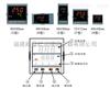 ag真人游戏平台推出NHR-1103系列经济型三位单回路数字显示控制仪